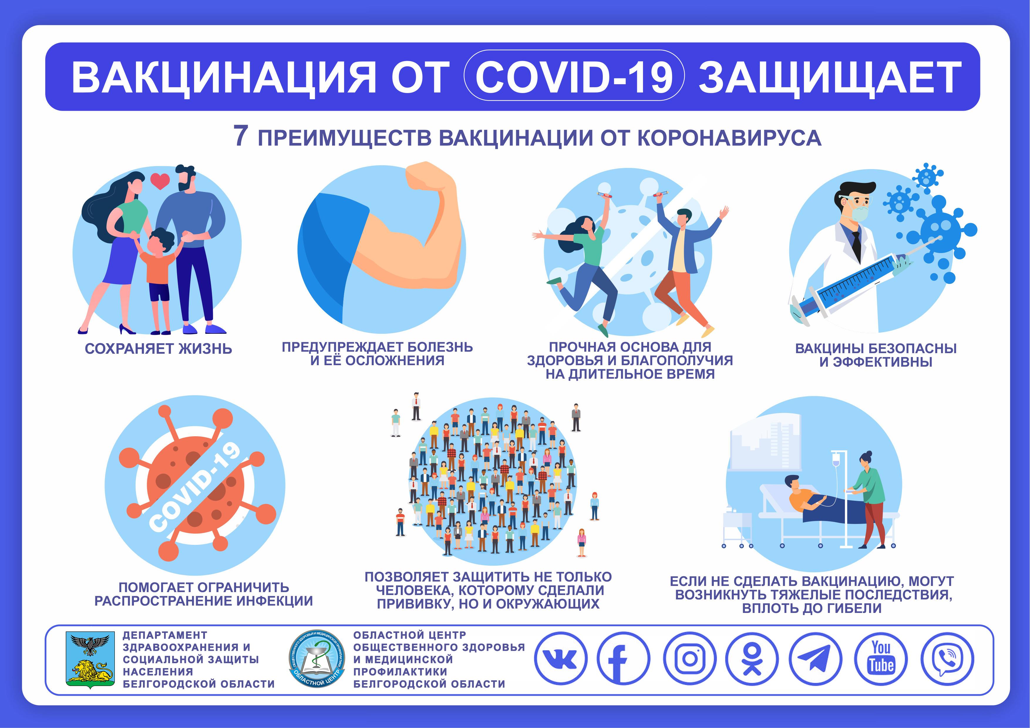 Вакцинация.cdr